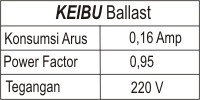 Power Factor KEIBU